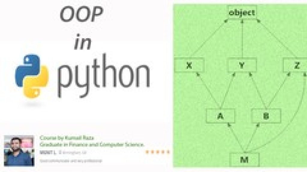 Object Oriented Programming in Python – Aided with Diagrams