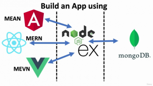 Build an App with MEAN, MERN and MEVN Stacks
