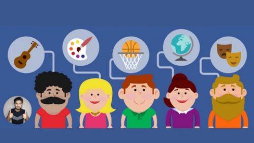 Facebook Ads Secret Targeting Strategies In Hindi/Urdu 2020