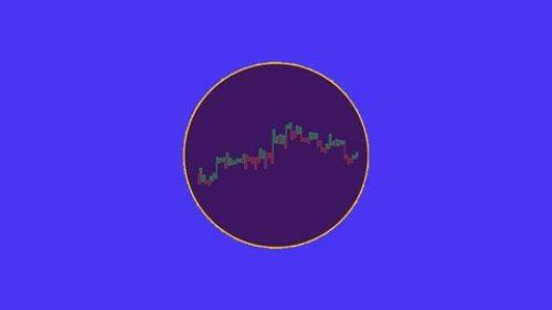 Relative Volatility Index (RVI)-Technical Analysis Indicator